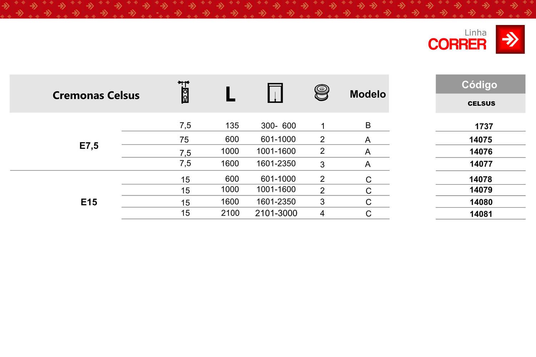 Tabela de códigos cremonas Celsus
