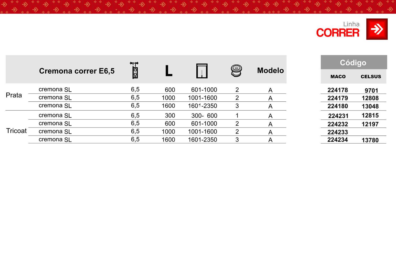 Tabela de códigos cremona de correr Maco E6,5mm