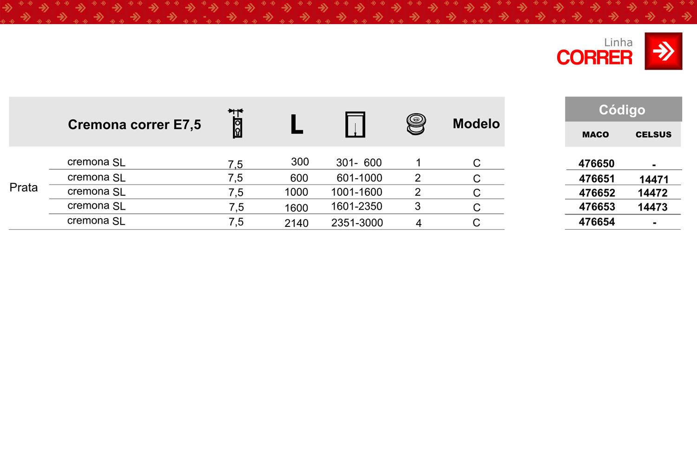 Tabela de códigos cremona de correr Maco E7,5mm